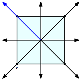 Coxeter-5