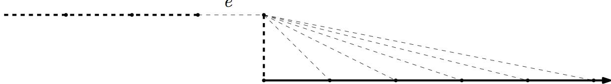 BeanGraph